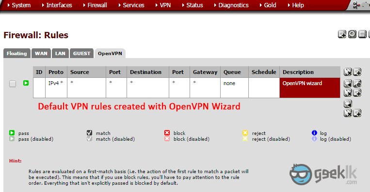 pfsense 2.4 how to add a client to openvpn